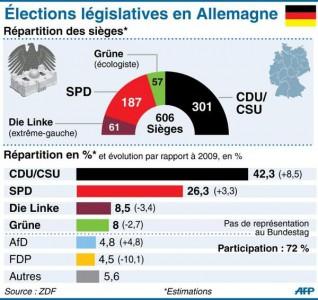 SP - TEM posts - ELECTIONS allemagne 2 (2013 09 23) (3)