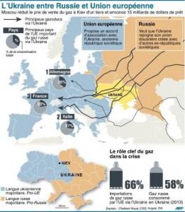 TEM - posts - GEOPOL mge russie-EU-ukraine (2014 02 28) 2