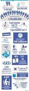 TEM - posts - MEDIAS facebook a dix ans (2014 02 05) 2