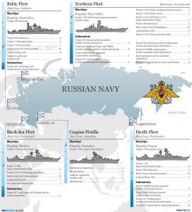 TEM  -posts - HISTOIRE - La Flotte de la mer Noire célèbre deux siècles de gloire (2014 05 26) 3